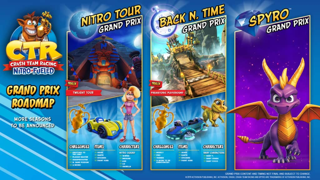 Crash Team Racing Nitro-Fueled Keeps Foot On The Gas Post-Launch With Free Seasonal Content For All Purchasers