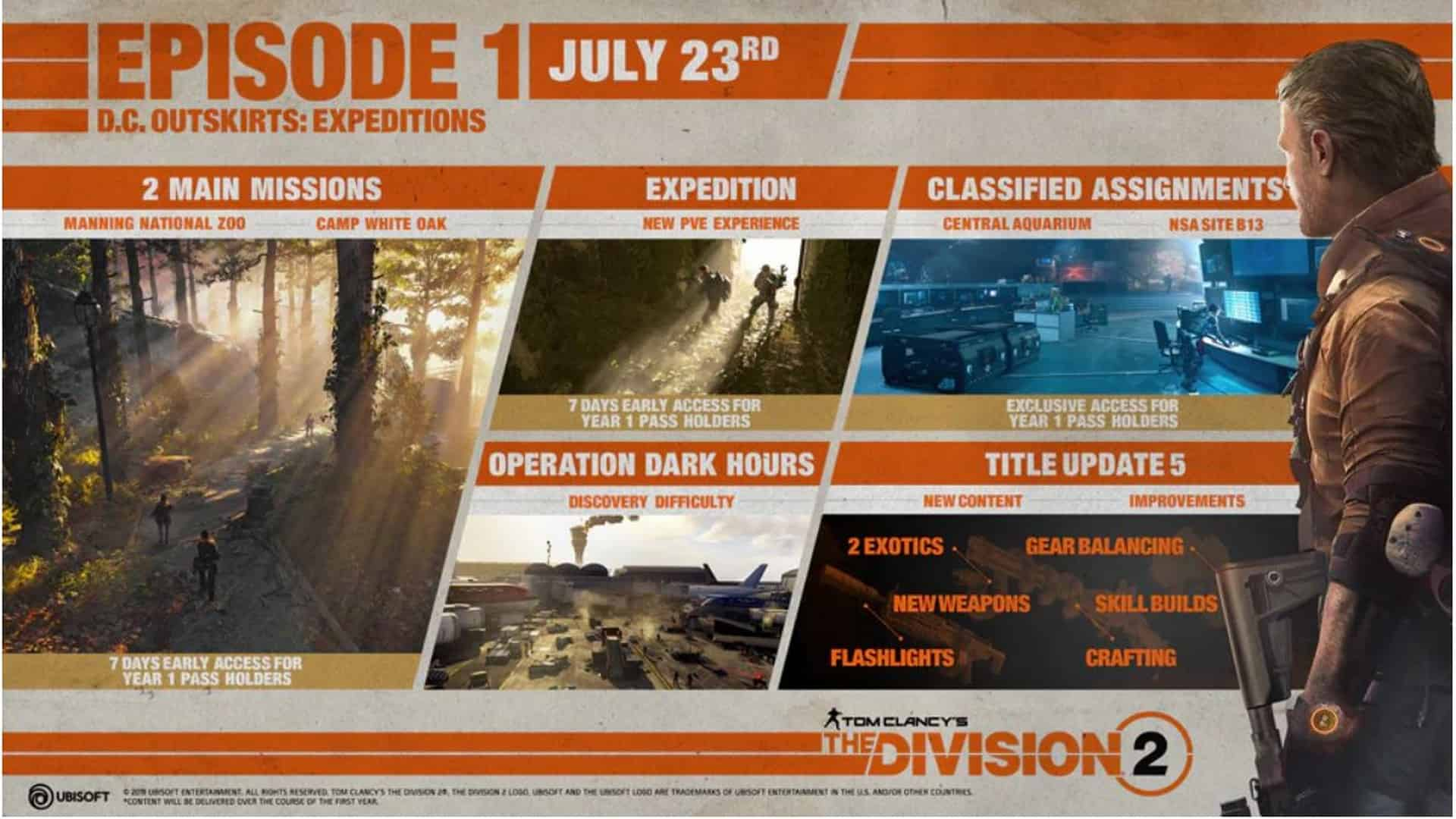 New Free Content For Tom Clancy's The Division 2: Episode 1 – DC Outskirts: Expeditions Will Release July 23rd