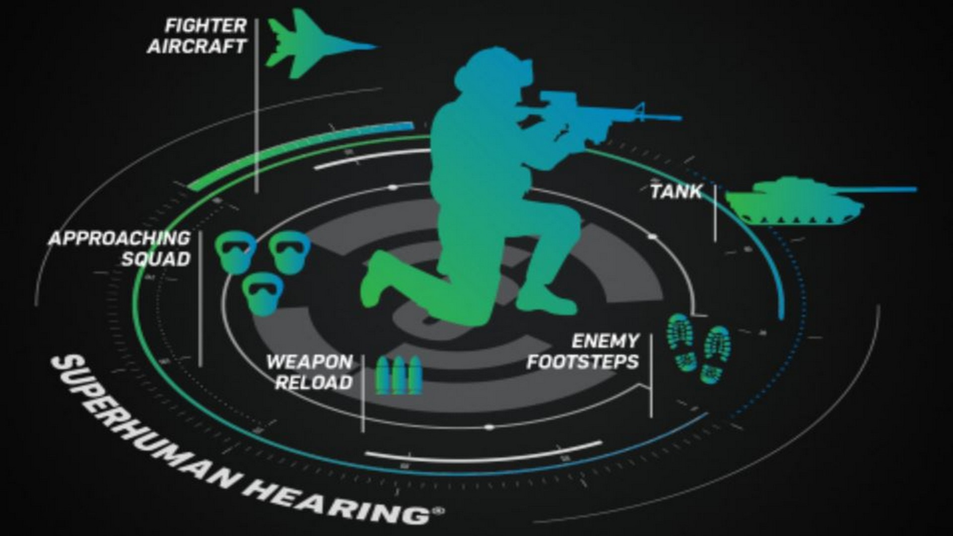 Turtle Beach's Superhuman Hearing Setting Proven To Improve Gaming Performance